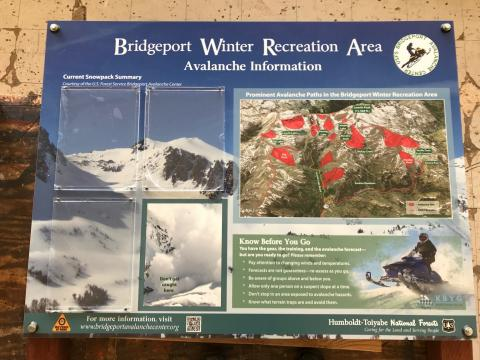 New Avalanche Signboard